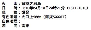 suwanose-0418