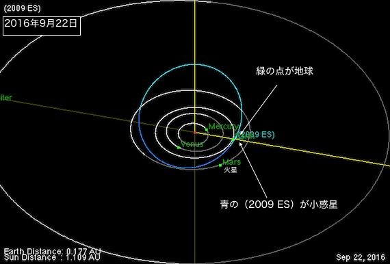 2009es-orbit